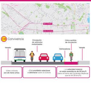Se habilitarán ciclovías en avenidas porteñas