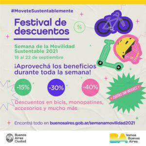 Semana de la Movilidad Sustentable 2021 – Buenos Aires